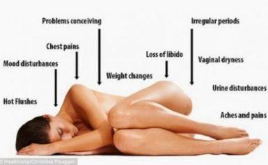 12 Common Symptoms of Menopause In Women