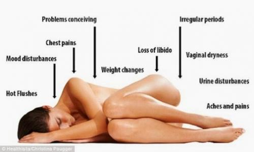 12 Common Symptoms of Menopause In Women