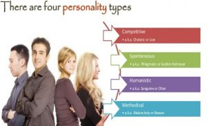Types of Personalities and How They Affect Relationships