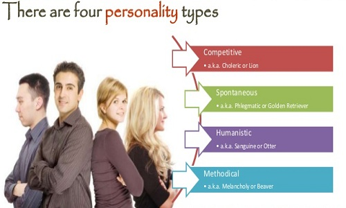How Personalties Affect Relationships