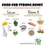 15 Foods That Helps You Build Strong and Healthy Bones