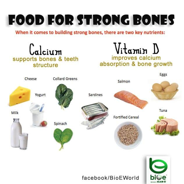 Foods That Are Good for Healthy Bones